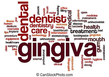 Gingiva word cloud