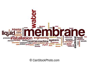 Membrane word cloud concept