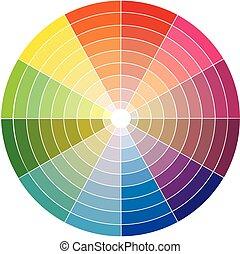 color wheel pantone for printing - vector color wheel...