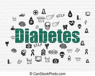 Healthcare concept: Diabetes on wall background