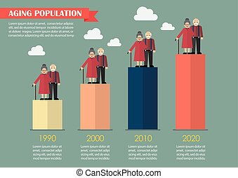 Aging population infographic