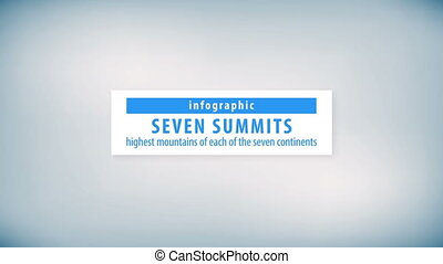 Seven Summits Video Infographic - Seven Summits Globe...