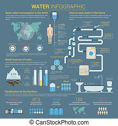 Water or H2O infographic with bar charts and diagrams. World...