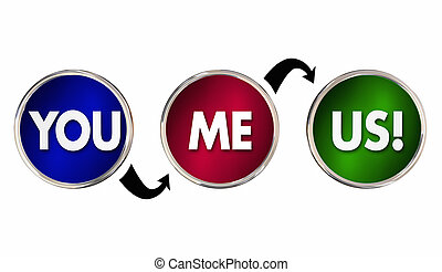 You Me Us Working Together Partnership Cycle Circles 3d...