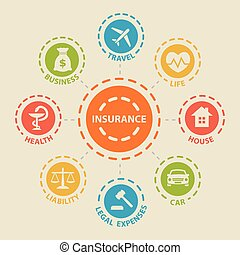 INSURANCE Concept with icons