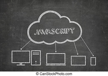 Javascript concept on blackboard with computer icons