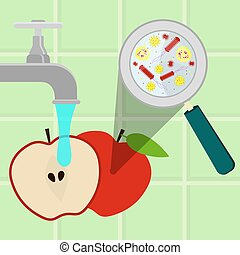 Washing contaminated apple - Contaminated apple being...