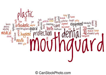 Mouthguard word cloud