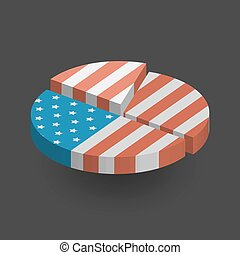 American Flag Pie Chart 3D Illustration