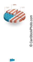American Flag Pie Chart 3D Illustration with shadow