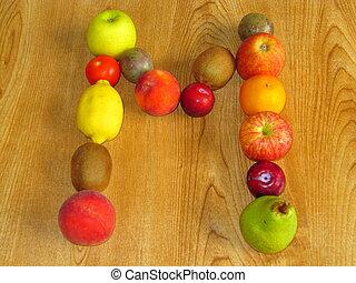 Fruity M