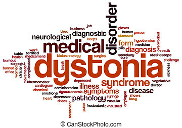 Dystonia word cloud