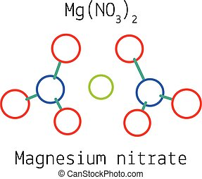 Magnesium nitrate MgN2O6 molecule isolated on white