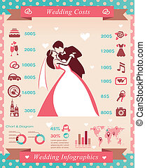 wedding plan and cost, vector icons set and infographics