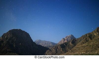 Stars over the mountains. Iskanderkul. Tajikistan. Time Lapse. 4K