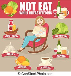 Healthy diet for breastfeeding mothers. Nutrition during...