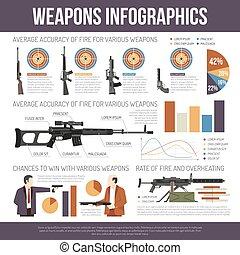 Weapon Guns Infographics - Flat infographics describing...