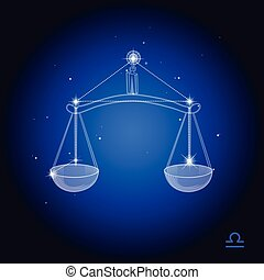 Libra Constellation, astrological sign