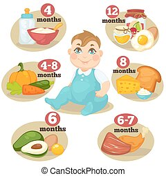 Vector healthy food for babies - Healthy food for babies in...