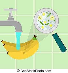 Washing contaminated banana - Contaminated banana being...
