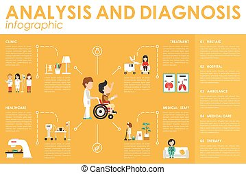 Analisys Diagnosis Concept Hospital Infographic Flat Web...