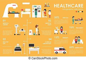 Flat medical timeline Medicine services doctor nurse first...