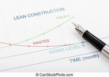 Lean Construction Management - Efficiency of Lean...