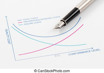 Quality Cost - Total Cost of Quality is equal to sum of...