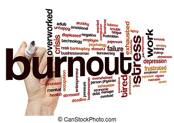 Burnout word cloud concept