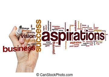 Aspirations word cloud