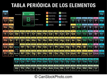 TABLA PERIODICA DE LOS ELEMENTOS -Periodic Table of Elements in Spanish language- in black background - Chemistry