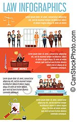 Law Retro Cartoon Infographic Poster - Law and justice legal...