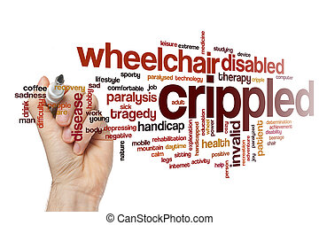 Crippled word cloud concept