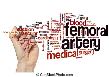 Femoral artery word cloud concept