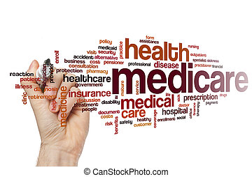 Medicare word cloud