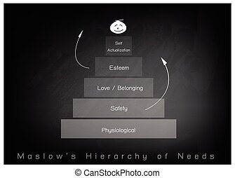 Hierarchy of Needs Chart of Human Motivation on Chalkboard...