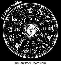 13 signs of the zodiac