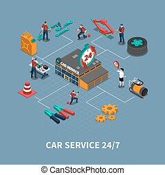 Car Service Center Isometric Flowchart Composition