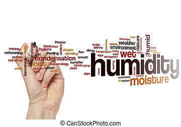 Humidity word cloud concept