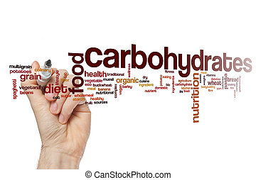 Carbohydrates word cloud concept