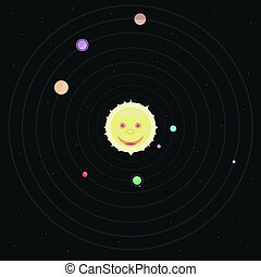 solar system - The planets of the solar system revolve...