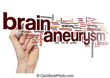 Brain aneurysm word cloud concept