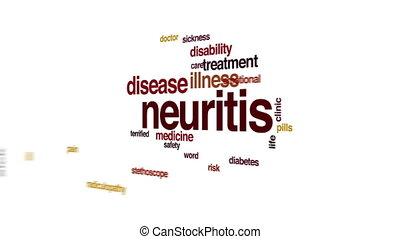 Neuritis animated word cloud.