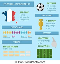 Football infographic concept. - Vector football championship...