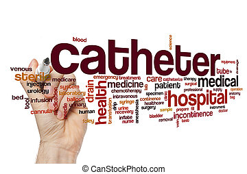 Catheter word cloud concept