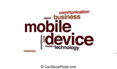 Mobile device animated word cloud.