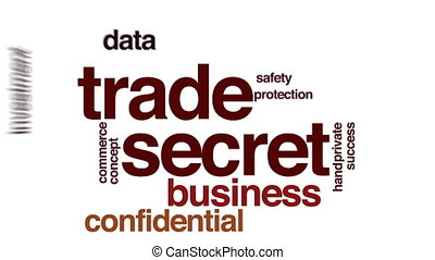 Trade secret animated word cloud.