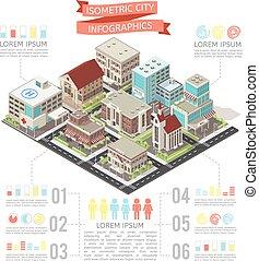 Isometric City Infographics