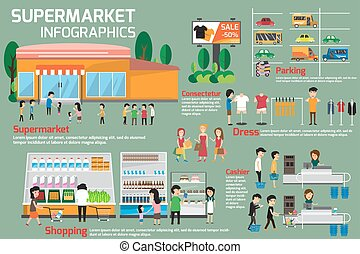 Supermarket infographic elements. People choose products in the shop and buy goods with people standing at the front of supermarket and standing at cashier point in a store, concept of people shopping in market. vector illustration.