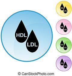 201004090505-hdl - HDL LDL Cholesterol